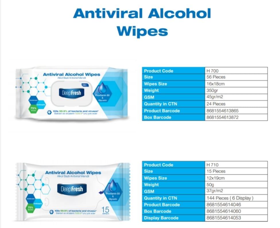 antiviral alcohol wipes
