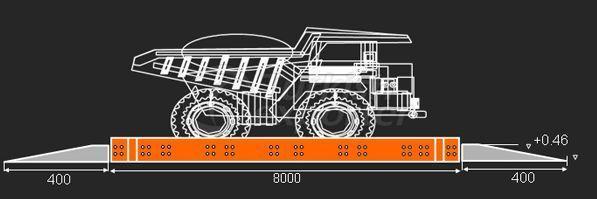 Trucks Scale