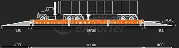 Trailer Scale