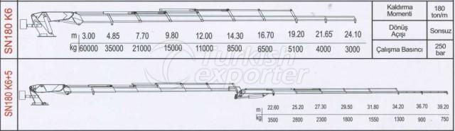Lifting Diagrams SN180 K6+5