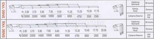 Lifting Diagrams SN90 YK5, YK6