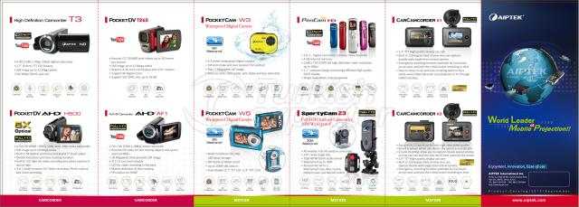 Aiptek Electronics