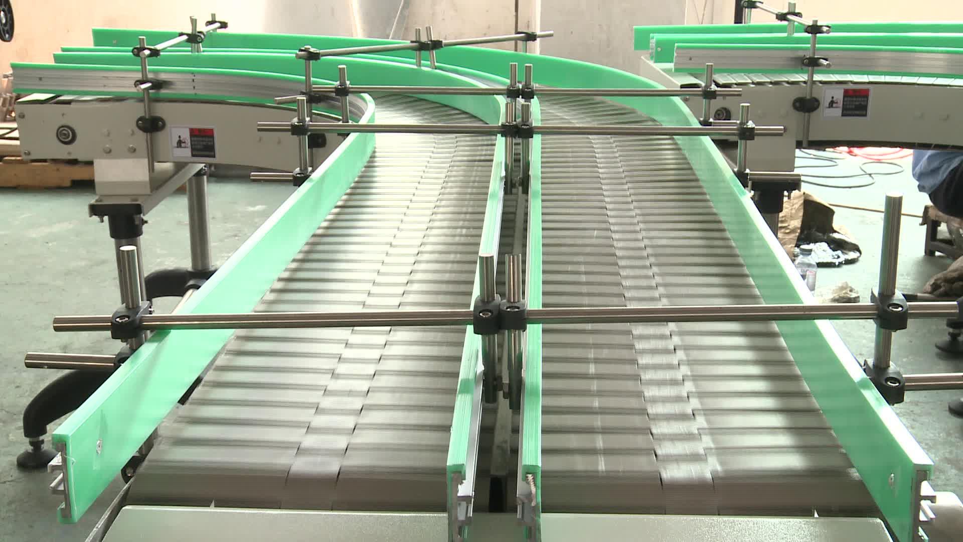 Return Conveyor