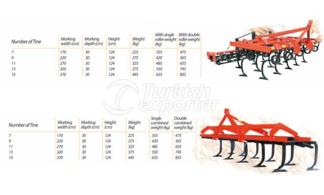 Cultivator Single Roller Combination