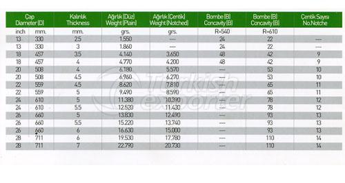 agricultural machinery discs chart