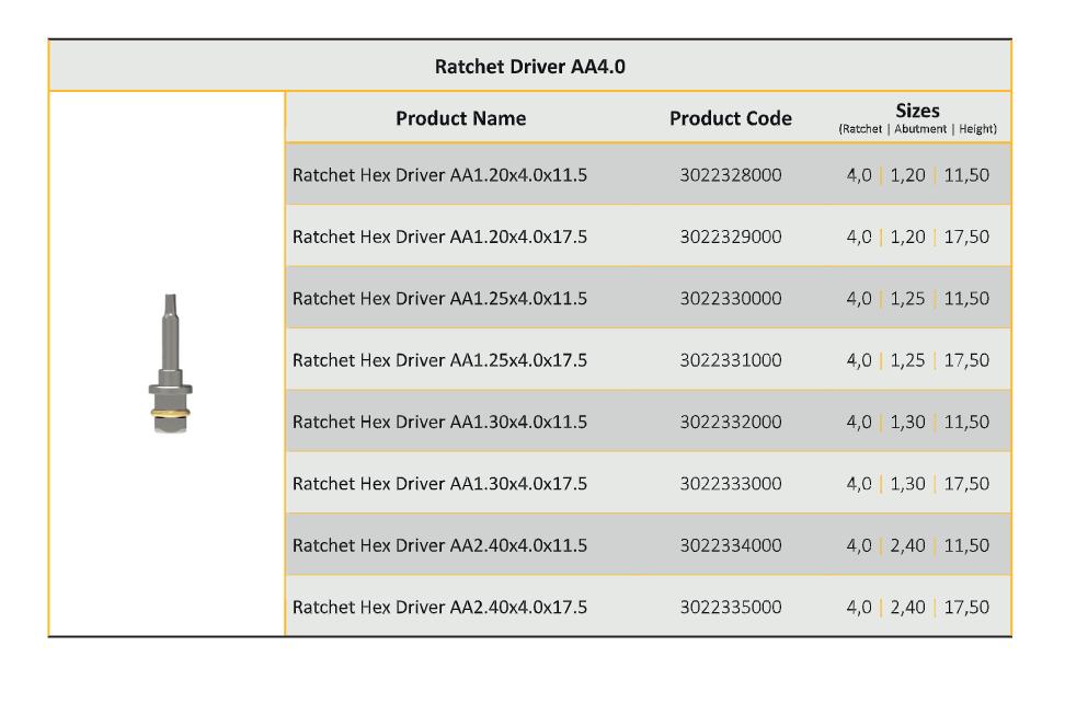 Rachet Driver