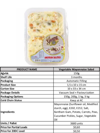 Vegetable Mayonaise Salad