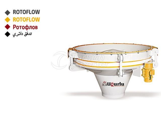 Rotoflow