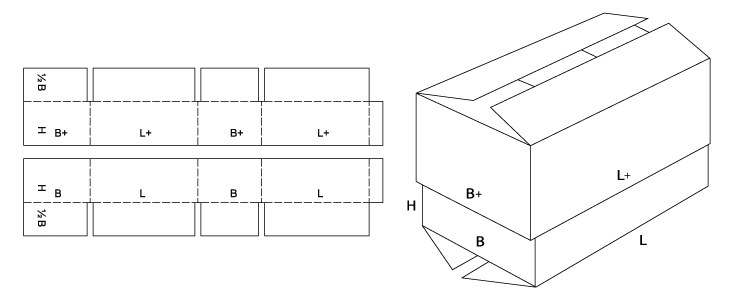 Telescopic Boxes FEFCO 320