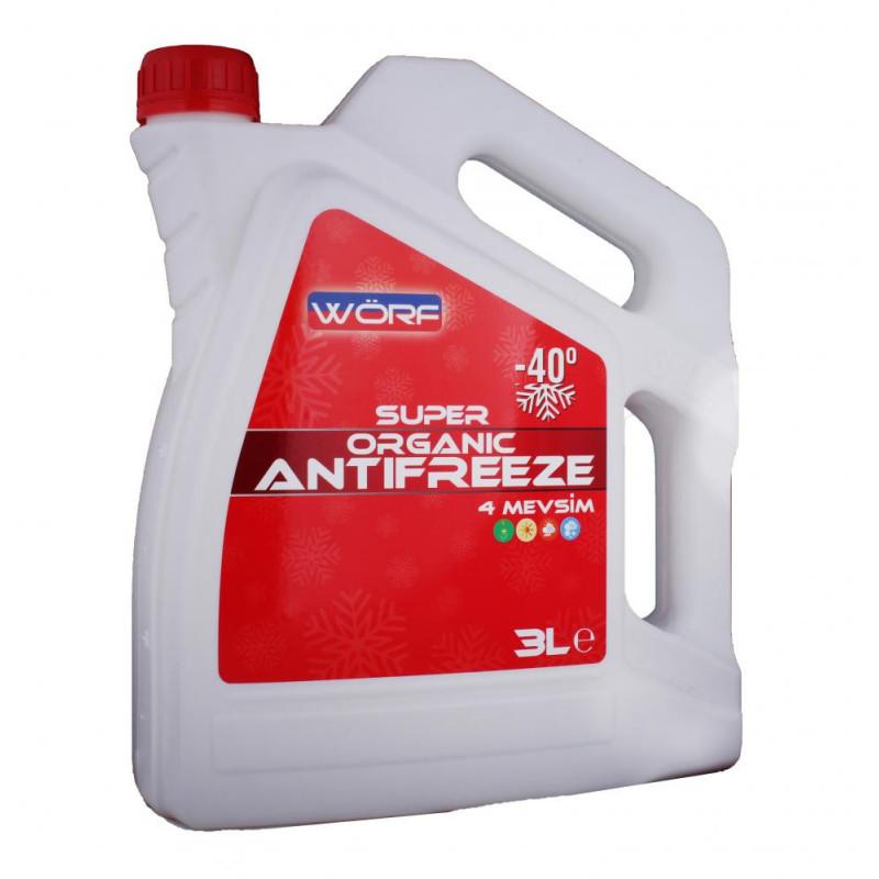 Car Antifreeze