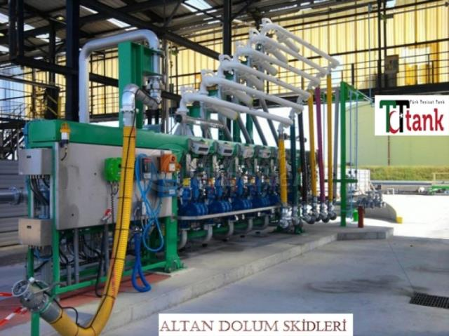 Skid Packing Systems
