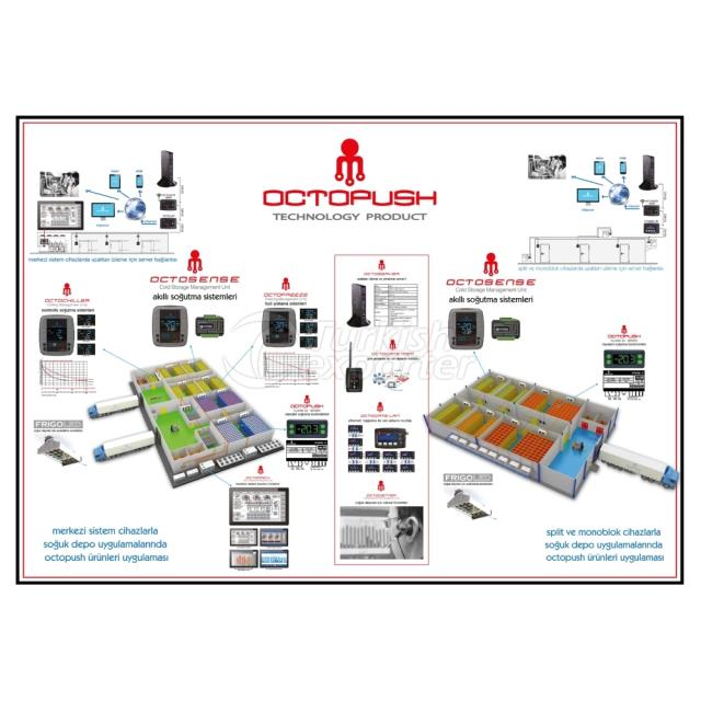 Electronic Control Systems