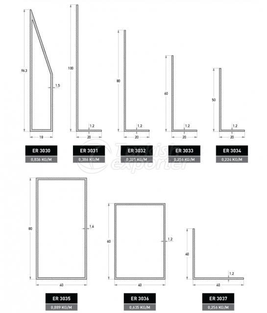 Box and Angle Profiles