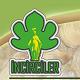 INCIRCILER ZIRAI URUNLER LTD. STI.