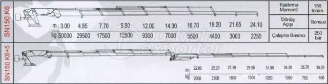 الرسوم البيانية للرافعات SN150 K6+5