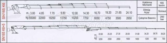 الرسوم البيانية للرافعات SN165 K6+5