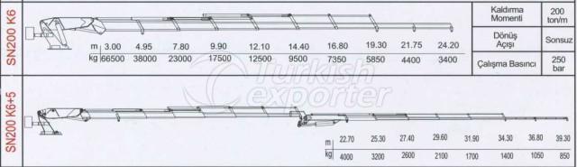 الرسوم البيانية للرافعات SN200 K6+5