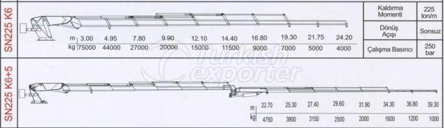 الرسوم البيانية للرافعات SN225 K6+5