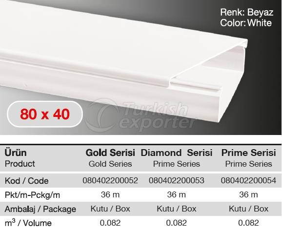 80x40 PVC  Cable Trunking